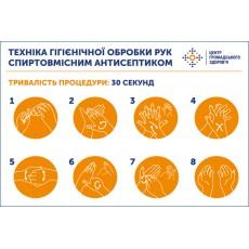 Табличка / наклейка (Covid-19) Техника гигиенической обработки рук антисептиком (300х200мм)