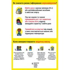 Табличка / наклейка (Covid-19) Как снизить риск инфицирования (300х200мм)